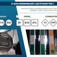 ETIQUETAGE DES CARBURANTS
